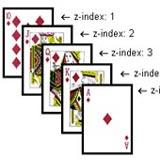 آموزش خاصیت z-index در css